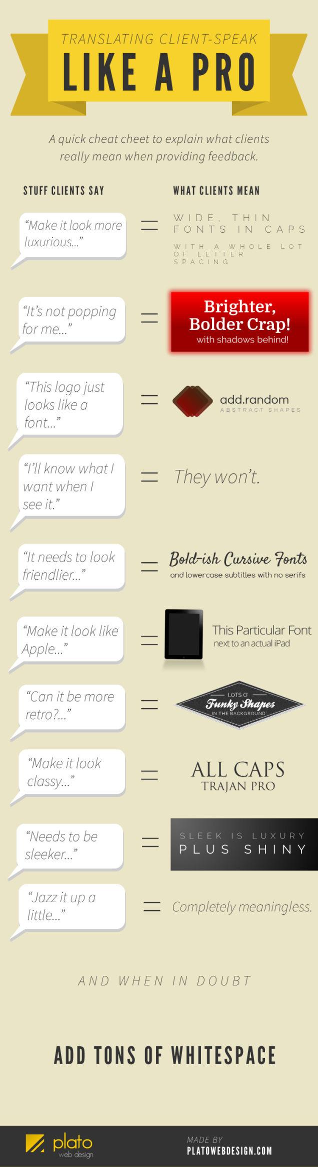 web-design-speak.jpg