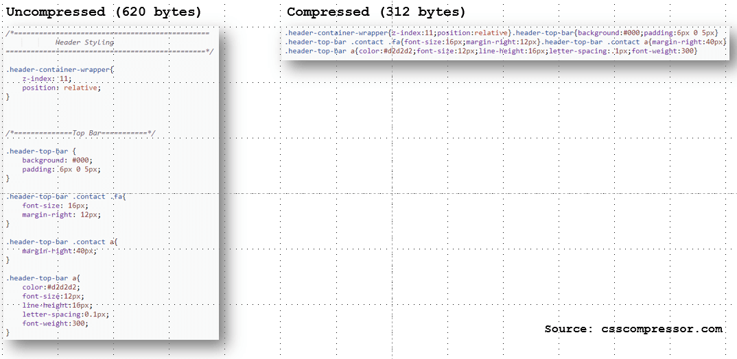 Minified css example.png
