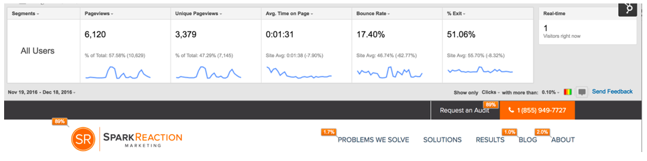 Page-Analytics-SparkReaction.png